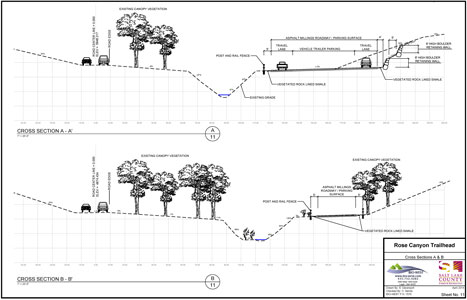Trailhead Cross Sections